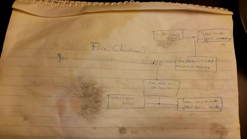 This is, honest to God, an actual flowchart I made to try and figure out if we should fire Christina. Also from the crusty old notebook. As you can see, I had already developed a keen legal mind.